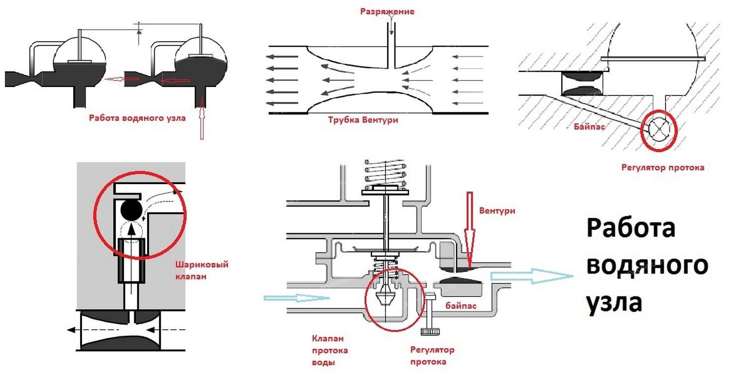Схема водяной узел колонка 81